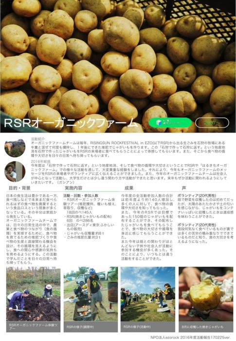 RSRオーガニックファーム2016活動報告レポート
