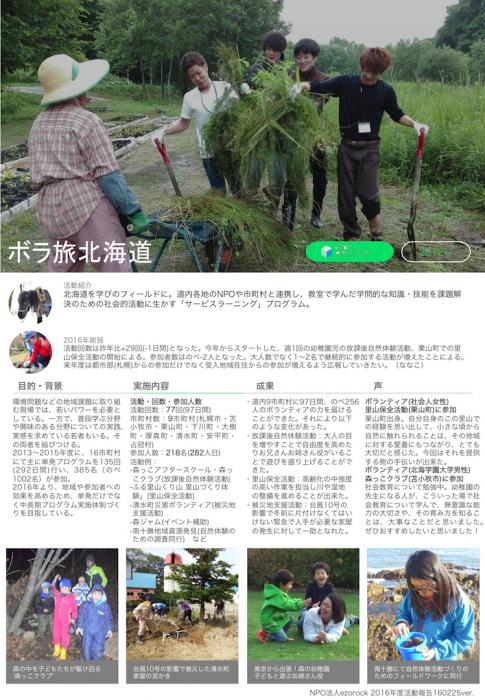 ボラ旅北海道2016活動報告レポート