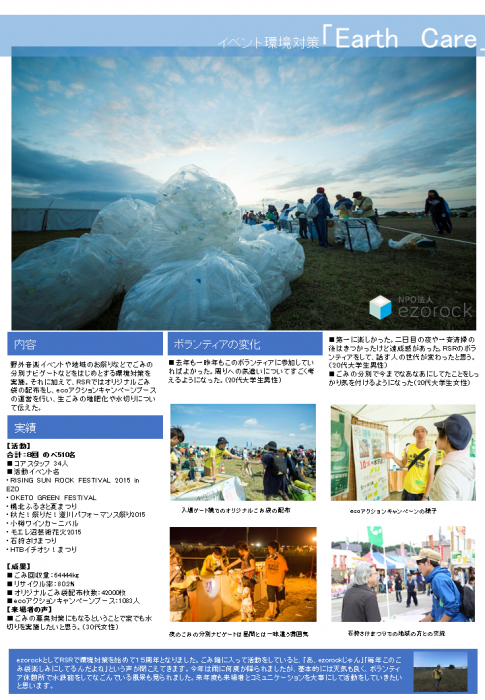 EarthCare2015活動報告レポート